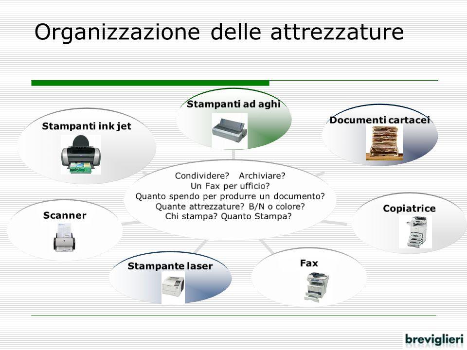 Organizzazione delle attrezzature Condividere? Archiviare? Un Fax per ufficio? Quanto spendo per produrre un documento? Quante attrezzature? B/N o col