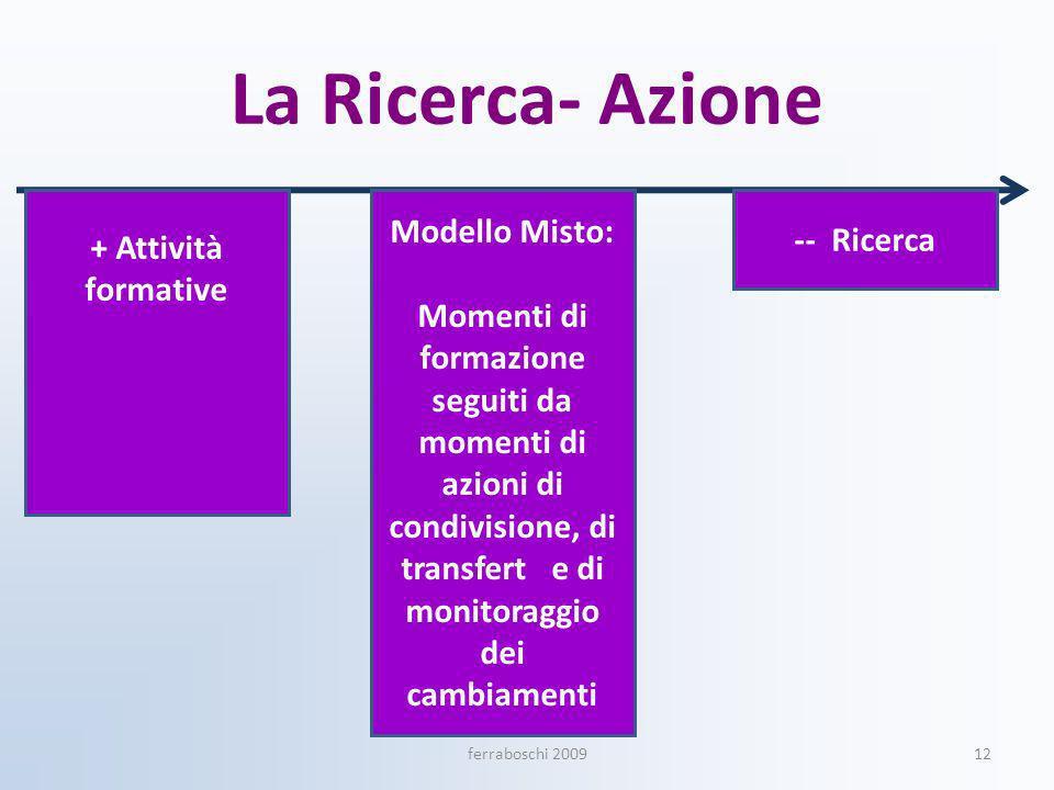 La Ricerca- Azione + Attività formative -- Ricerca Modello Misto: Momenti di formazione seguiti da momenti di azioni di condivisione, di transfert e d