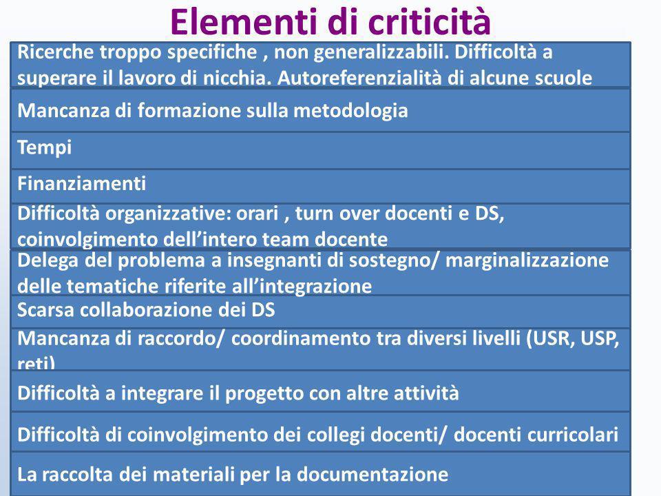 Elementi di criticità ferraboschi 200914 Ricerche troppo specifiche, non generalizzabili. Difficoltà a superare il lavoro di nicchia. Autoreferenziali