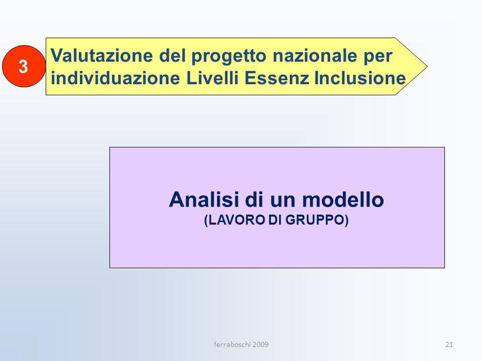 ferraboschi 200921 Valutazione del progetto nazionale per individuazione Livelli Essenz Inclusione 3 Analisi di un modello (LAVORO DI GRUPPO) Analisi