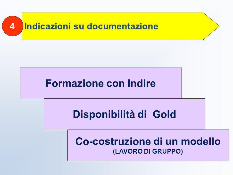 Indicazioni su documentazione 4 Formazione con Indire Disponibilità di Gold Co-costruzione di un modello (LAVORO DI GRUPPO) Co-costruzione di un model