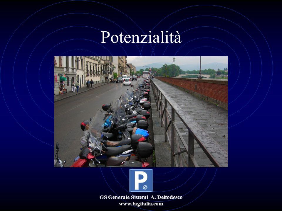 GS Generale Sistemi A. Deltodesco www.tagitalia.com Potenzialità