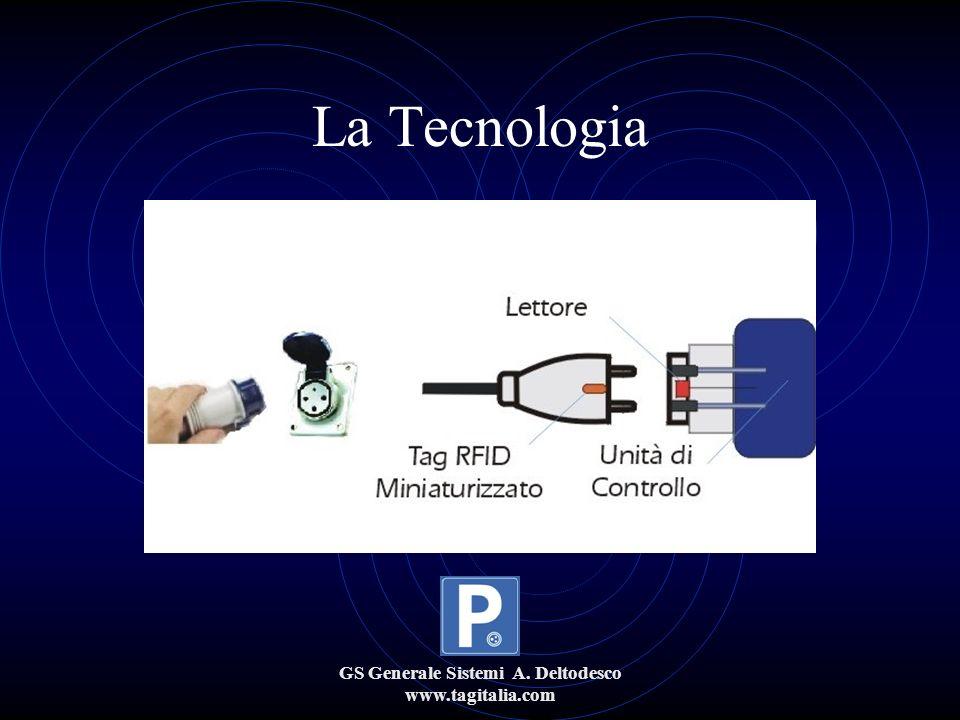 GS Generale Sistemi A. Deltodesco www.tagitalia.com La Tecnologia