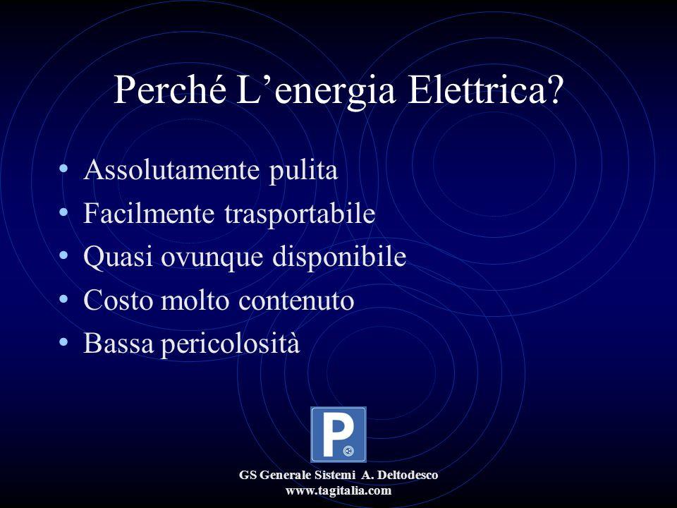 GS Generale Sistemi A. Deltodesco www.tagitalia.com Perché Lenergia Elettrica? Assolutamente pulita Facilmente trasportabile Quasi ovunque disponibile
