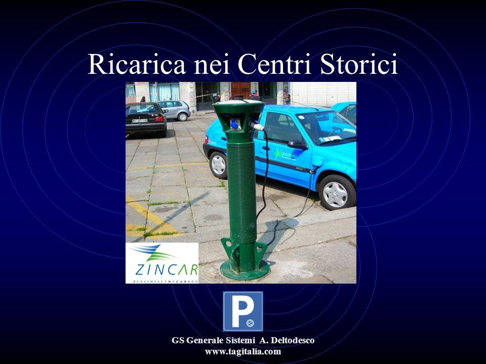 GS Generale Sistemi A. Deltodesco www.tagitalia.com Ricarica nei Centri Storici