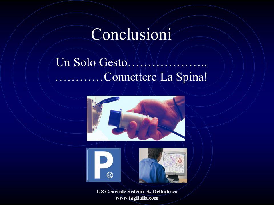 GS Generale Sistemi A. Deltodesco www.tagitalia.com Conclusioni Un Solo Gesto……………….. …………Connettere La Spina!