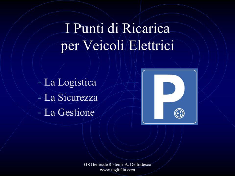 GS Generale Sistemi A. Deltodesco www.tagitalia.com I Punti di Ricarica per Veicoli Elettrici - La Logistica - La Sicurezza - La Gestione