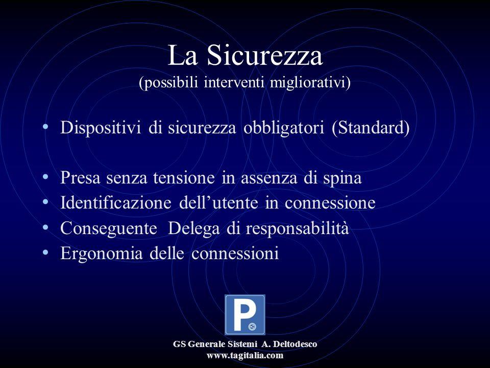 GS Generale Sistemi A. Deltodesco www.tagitalia.com Dispositivi di sicurezza obbligatori (Standard) Presa senza tensione in assenza di spina Identific