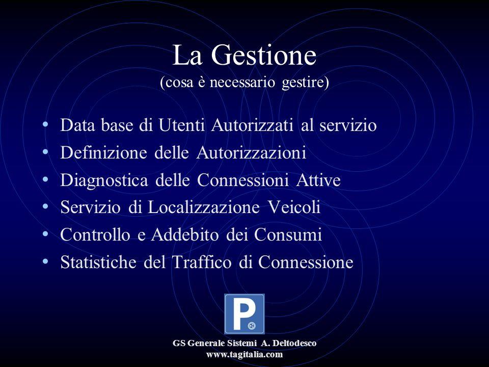 GS Generale Sistemi A. Deltodesco www.tagitalia.com La Gestione (cosa è necessario gestire) Data base di Utenti Autorizzati al servizio Definizione de