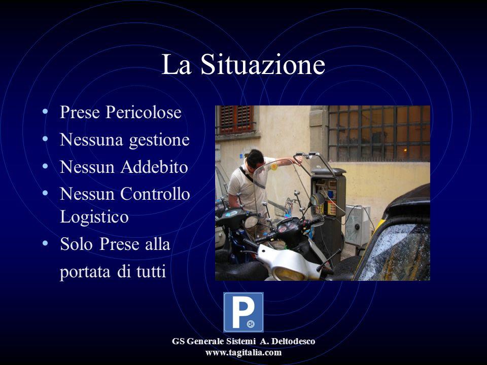 GS Generale Sistemi A. Deltodesco www.tagitalia.com La Situazione Prese Pericolose Nessuna gestione Nessun Addebito Nessun Controllo Logistico Solo Pr