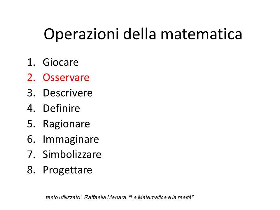 Operazioni della matematica 1.Giocare 2.Osservare 3.Descrivere 4.Definire 5.Ragionare 6.Immaginare 7.Simbolizzare 8.Progettare testo utilizzato : Raffaella Manara, La Matematica e la realtà