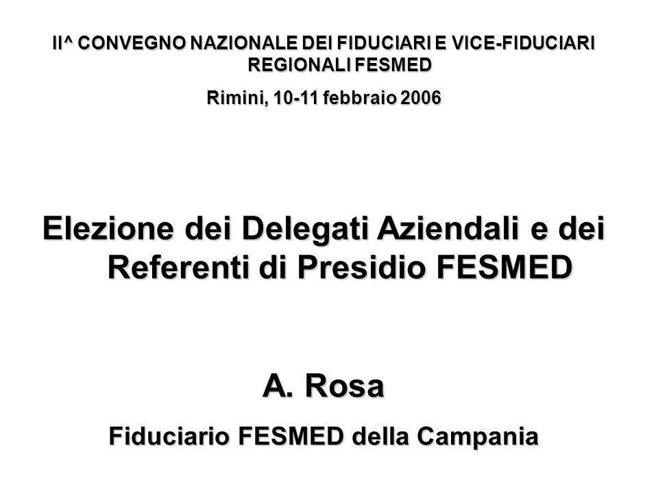 II^ CONVEGNO NAZIONALE DEI FIDUCIARI E VICE-FIDUCIARI REGIONALI FESMED Rimini, 10-11 febbraio 2006 Elezione dei Delegati Aziendali e dei Referenti di
