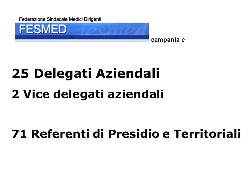 campania è 25 Delegati Aziendali 2 Vice delegati aziendali 71 Referenti di Presidio e Territoriali
