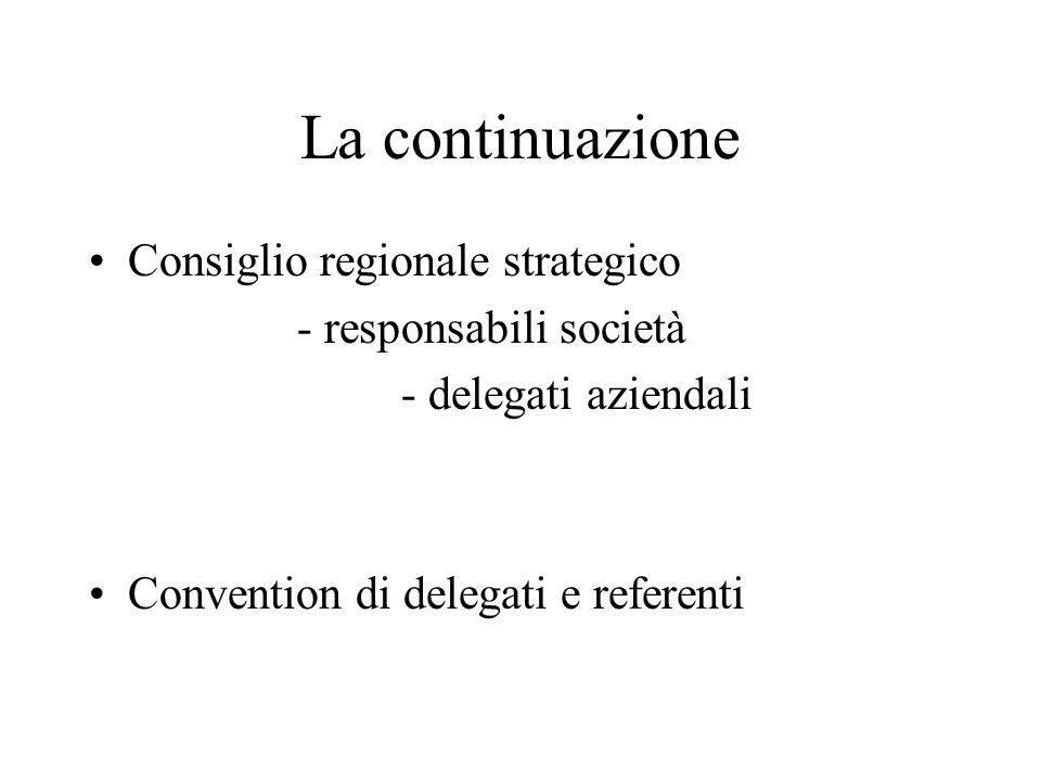 La continuazione Consiglio regionale strategico - responsabili società - delegati aziendali Convention di delegati e referenti