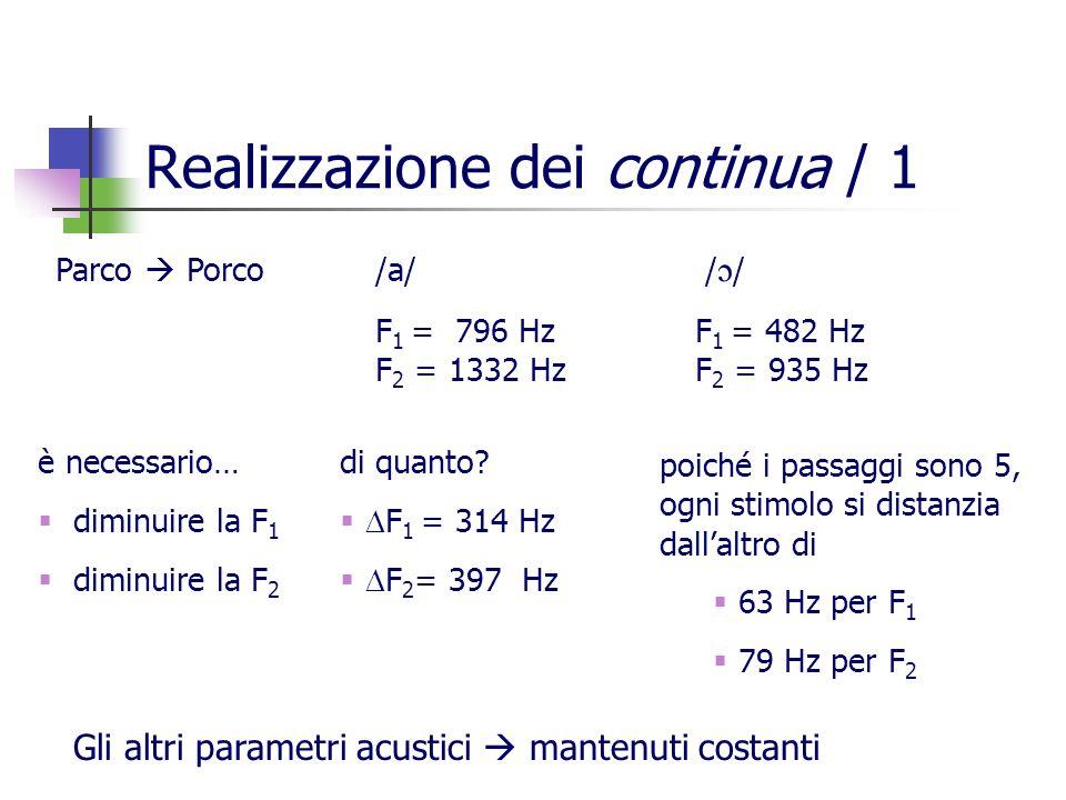 Realizzazione dei continua / 1 Parco Porco/a/ / / F 1 = 796 HzF 1 = 482 Hz F 2 = 1332 HzF 2 = 935 Hz è necessario… diminuire la F 1 diminuire la F 2 d