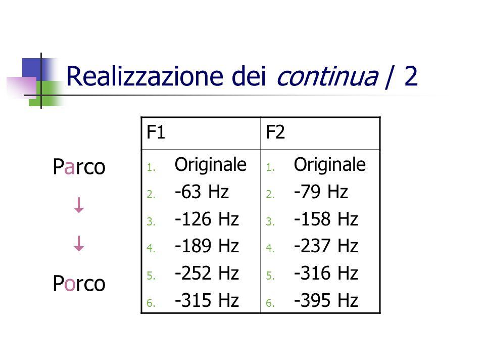 Realizzazione dei continua / 2 F1F2 1. Originale 2. -63 Hz 3. -126 Hz 4. -189 Hz 5. -252 Hz 6. -315 Hz 1. Originale 2. -79 Hz 3. -158 Hz 4. -237 Hz 5.