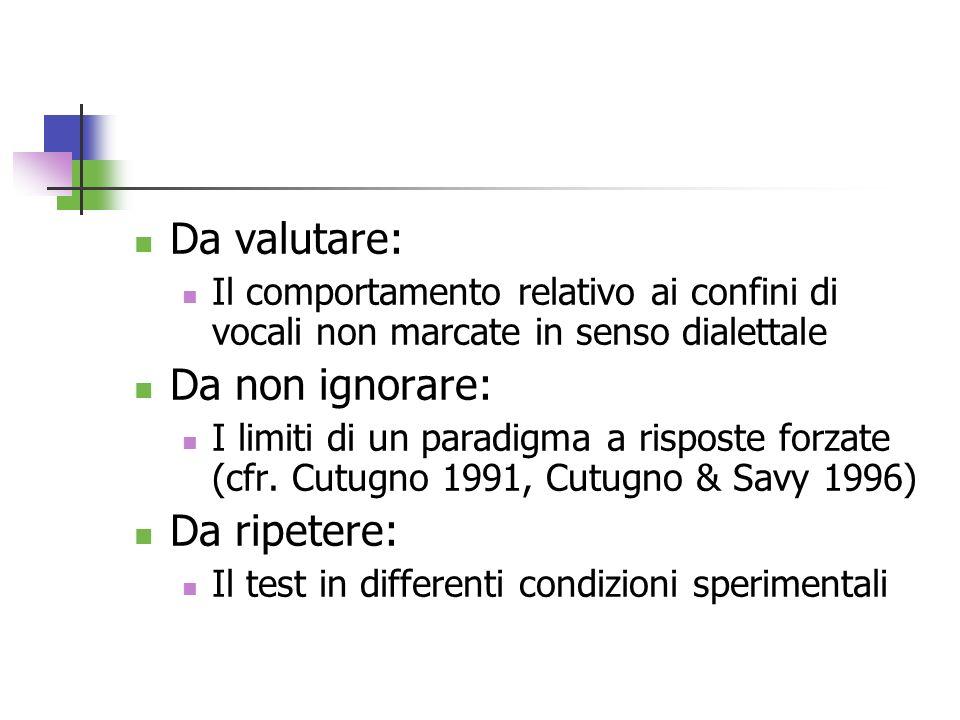 Da valutare: Il comportamento relativo ai confini di vocali non marcate in senso dialettale Da non ignorare: I limiti di un paradigma a risposte forza