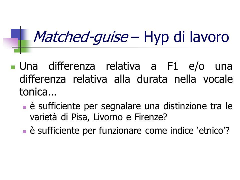 Matched-guise – Hyp di lavoro Una differenza relativa a F1 e/o una differenza relativa alla durata nella vocale tonica… è sufficiente per segnalare un