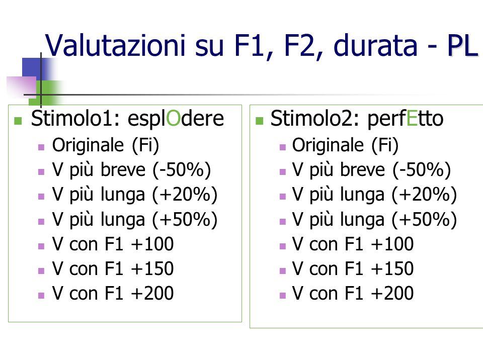 PL Valutazioni su F1, F2, durata - PL Stimolo1: esplOdere Originale (Fi) V più breve (-50%) V più lunga (+20%) V più lunga (+50%) V con F1 +100 V con
