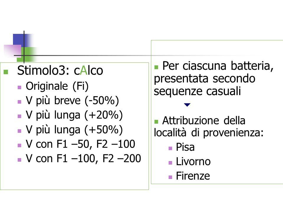 Stimolo3: cAlco Originale (Fi) V più breve (-50%) V più lunga (+20%) V più lunga (+50%) V con F1 –50, F2 –100 V con F1 –100, F2 –200 Per ciascuna batt
