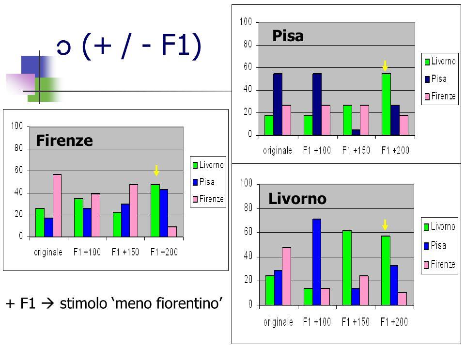 (+ / - F1) Firenze Pisa Livorno + F1 stimolo meno fiorentino