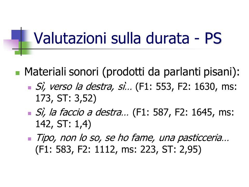 PS Valutazioni sulla durata - PS Materiali sonori (prodotti da parlanti pisani): Sì, verso la destra, sì… (F1: 553, F2: 1630, ms: 173, ST: 3,52) Sì, l