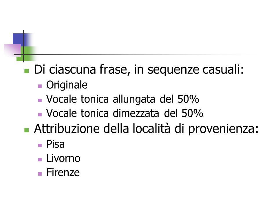 Di ciascuna frase, in sequenze casuali: Originale Vocale tonica allungata del 50% Vocale tonica dimezzata del 50% Attribuzione della località di prove