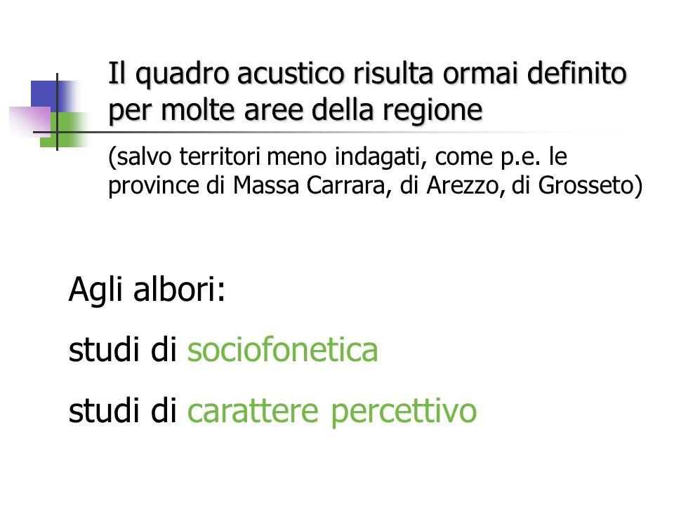 Il quadro acustico risulta ormai definito per molte aree della regione (salvo territori meno indagati, come p.e. le province di Massa Carrara, di Arez