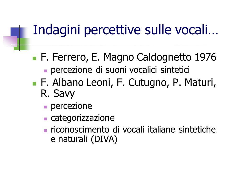 Indagini percettive sulle vocali… F. Ferrero, E. Magno Caldognetto 1976 percezione di suoni vocalici sintetici F. Albano Leoni, F. Cutugno, P. Maturi,