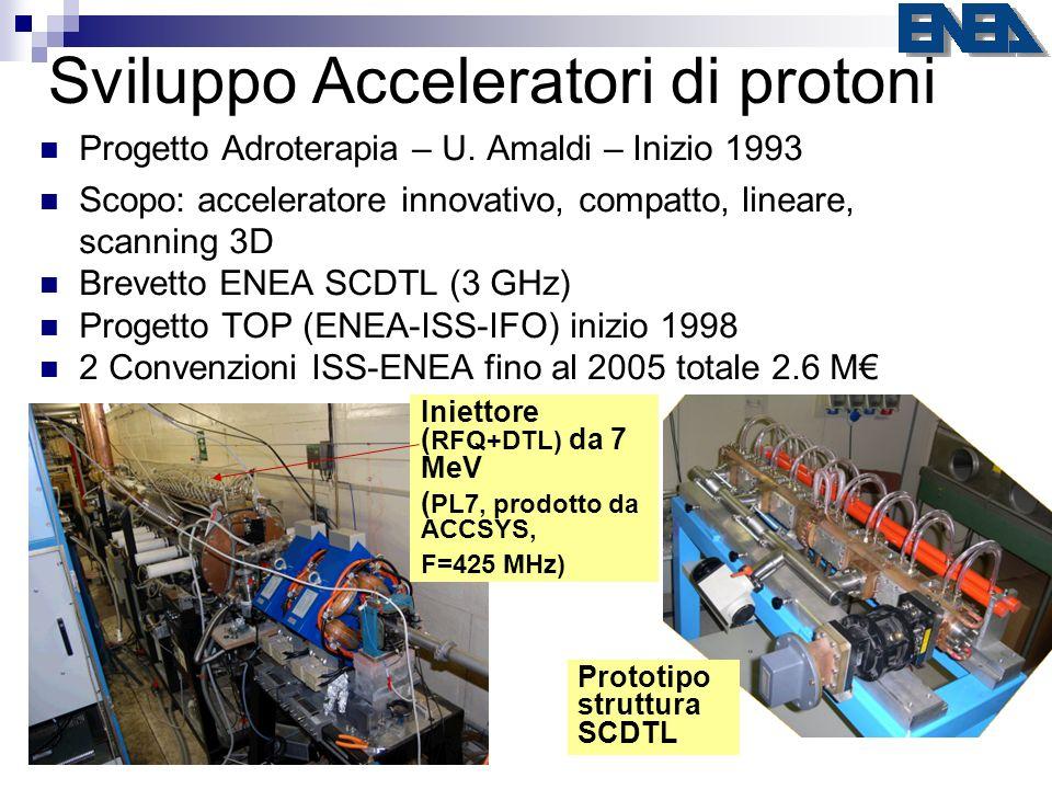 Sviluppo Acceleratori di protoni Progetto Adroterapia – U. Amaldi – Inizio 1993 Scopo: acceleratore innovativo, compatto, lineare, scanning 3D Brevett