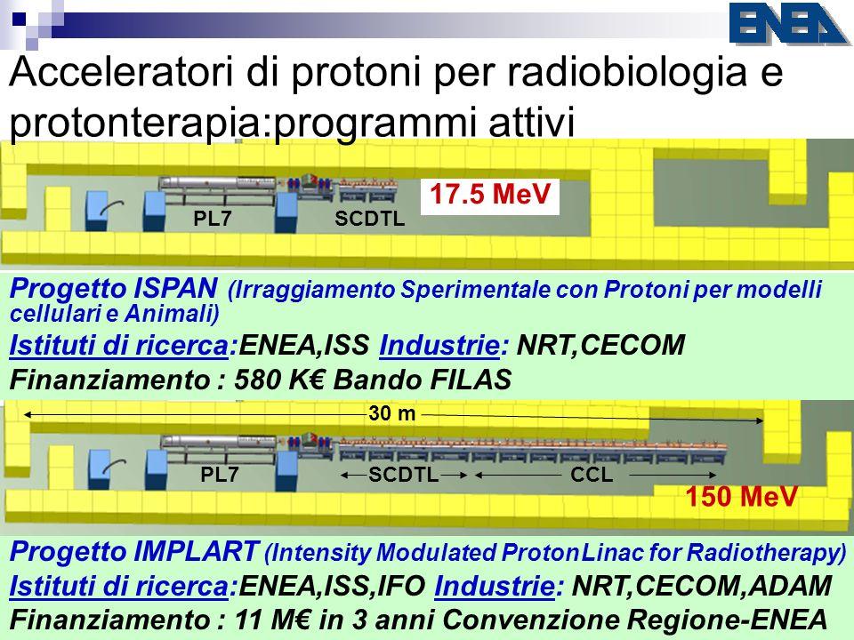 Acceleratori di protoni per radiobiologia e protonterapia:programmi attivi Progetto IMPLART (Intensity Modulated Proton Linac for Radiotherapy) Istitu