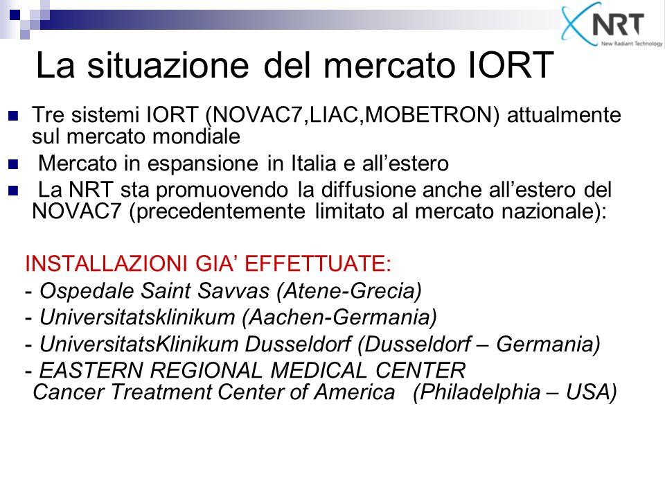 La situazione del mercato IORT Tre sistemi IORT (NOVAC7,LIAC,MOBETRON) attualmente sul mercato mondiale Mercato in espansione in Italia e allestero La