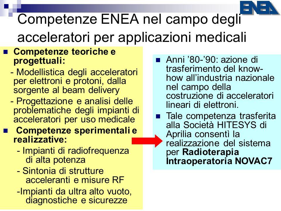 Competenze ENEA nel campo degli acceleratori per applicazioni medicali Competenze teoriche e progettuali: - Modellistica degli acceleratori per elettr