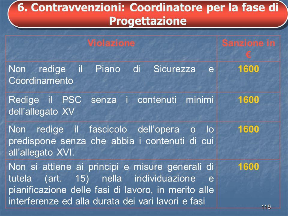119 6. Contravvenzioni: Coordinatore per la fase di Progettazione ViolazioneSanzione in Non redige il Piano di Sicurezza e Coordinamento 1600 Redige i