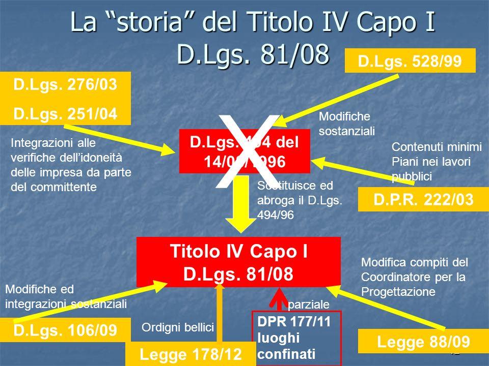 12 La storia del Titolo IV Capo I D.Lgs. 81/08 D.Lgs. 494 del 14/08/1996 D.Lgs. 528/99 Modifiche sostanziali D.Lgs. 276/03 D.Lgs. 251/04 Integrazioni