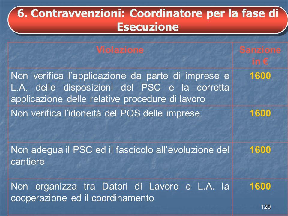 120 6. Contravvenzioni: Coordinatore per la fase di Esecuzione ViolazioneSanzione in Non verifica lapplicazione da parte di imprese e L.A. delle dispo