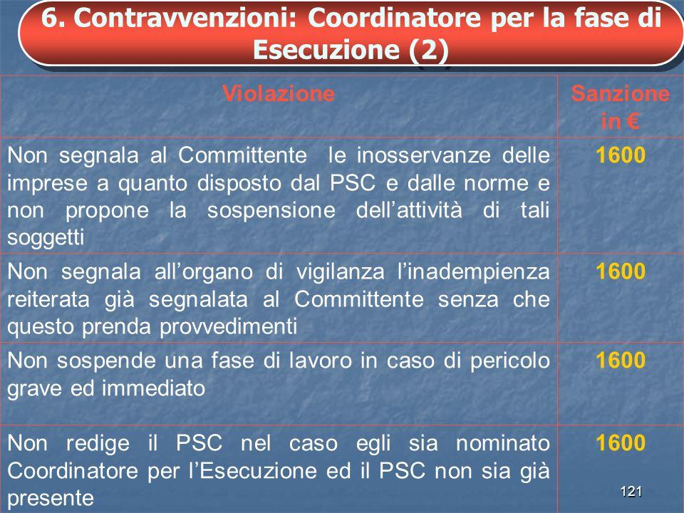 121 6. Contravvenzioni: Coordinatore per la fase di Esecuzione (2) ViolazioneSanzione in Non segnala al Committente le inosservanze delle imprese a qu
