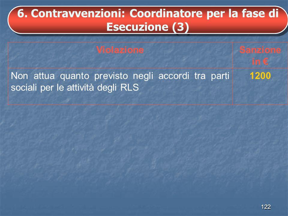122 6. Contravvenzioni: Coordinatore per la fase di Esecuzione (3) ViolazioneSanzione in Non attua quanto previsto negli accordi tra parti sociali per