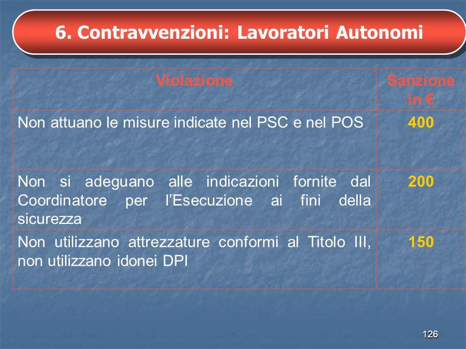 126 6. Contravvenzioni: Lavoratori Autonomi ViolazioneSanzione in Non attuano le misure indicate nel PSC e nel POS400 Non si adeguano alle indicazioni