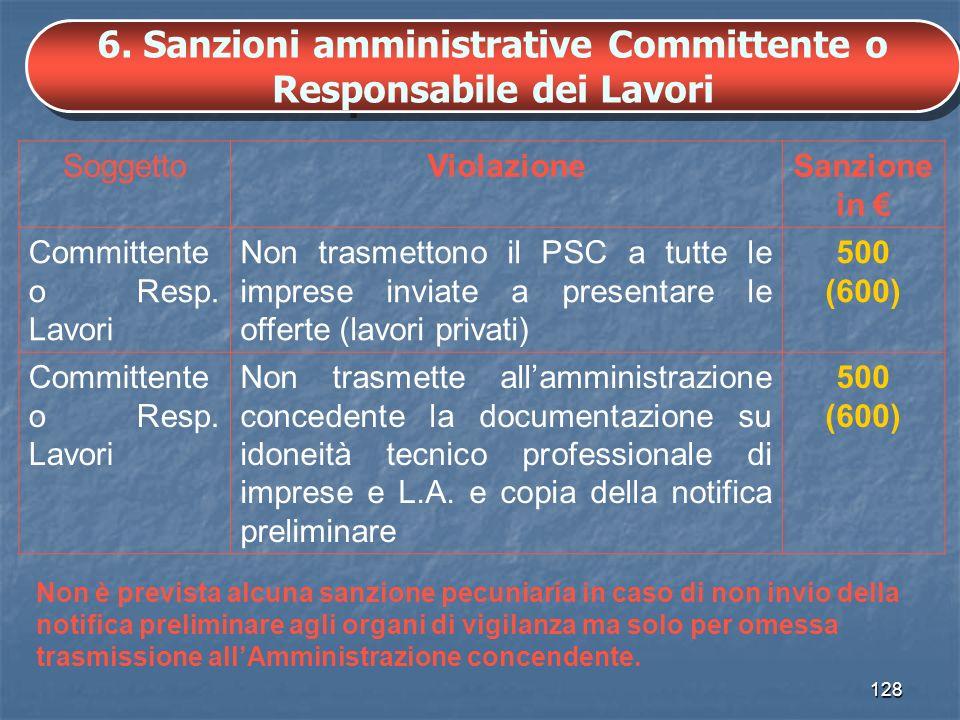 128 6. Sanzioni amministrative Committente o Responsabile dei Lavori SoggettoViolazioneSanzione in Committente o Resp. Lavori Non trasmettono il PSC a