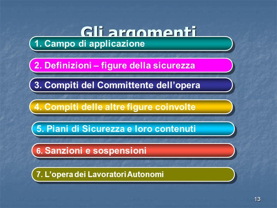 13 Gli argomenti 1. Campo di applicazione 2. Definizioni – figure della sicurezza 3. Compiti del Committente dellopera 4. Compiti delle altre figure c