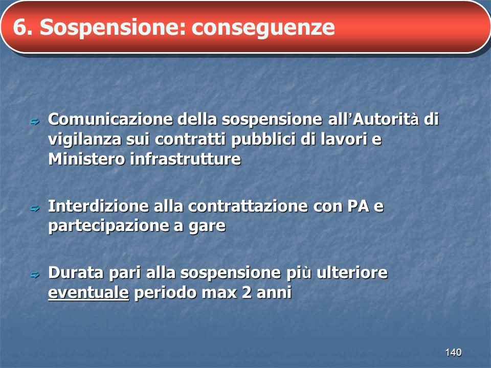 140 6. Sospensione: conseguenze Comunicazione della sospensione all Autorit à di vigilanza sui contratti pubblici di lavori e Ministero infrastrutture