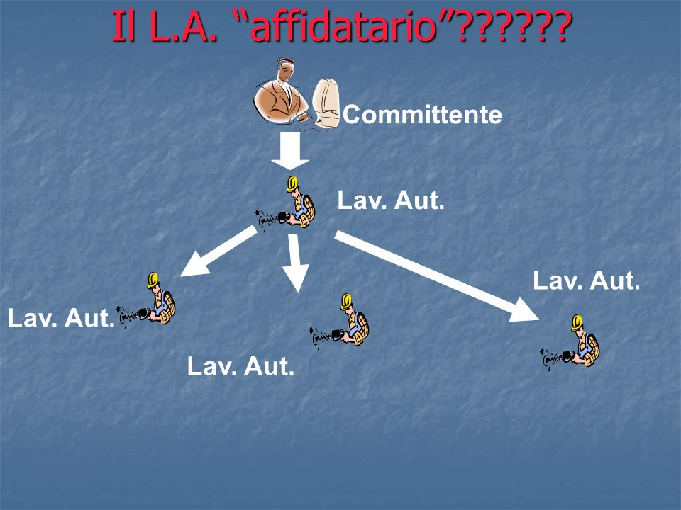 Il L.A. affidatario?????? Committente Lav. Aut.