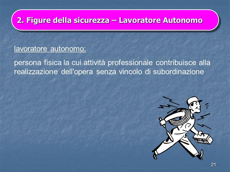 21 2.Figure della sicurezza – Lavoratore Autonomo 2. Figure della sicurezza – Lavoratore Autonomo lavoratore autonomo: persona fisica la cui attività