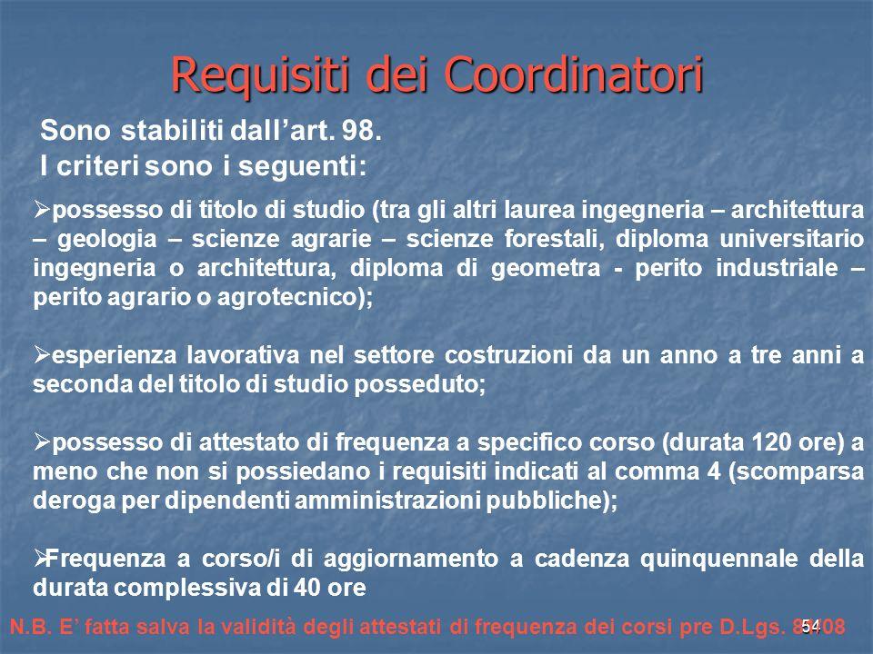 54 Requisiti dei Coordinatori Sono stabiliti dallart. 98. I criteri sono i seguenti: possesso di titolo di studio (tra gli altri laurea ingegneria – a