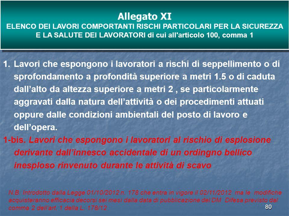 80 Allegato XI ELENCO DEI LAVORI COMPORTANTI RISCHI PARTICOLARI PER LA SICUREZZA E LA SALUTE DEI LAVORATORI di cui all'articolo 100, comma 1 Allegato
