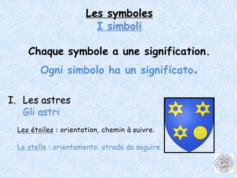 Les symboles I simboli Chaque symbole a une signification. Ogni simbolo ha un significato. I.Les astres Gli astri Gli astri Les étoiles : orientation,