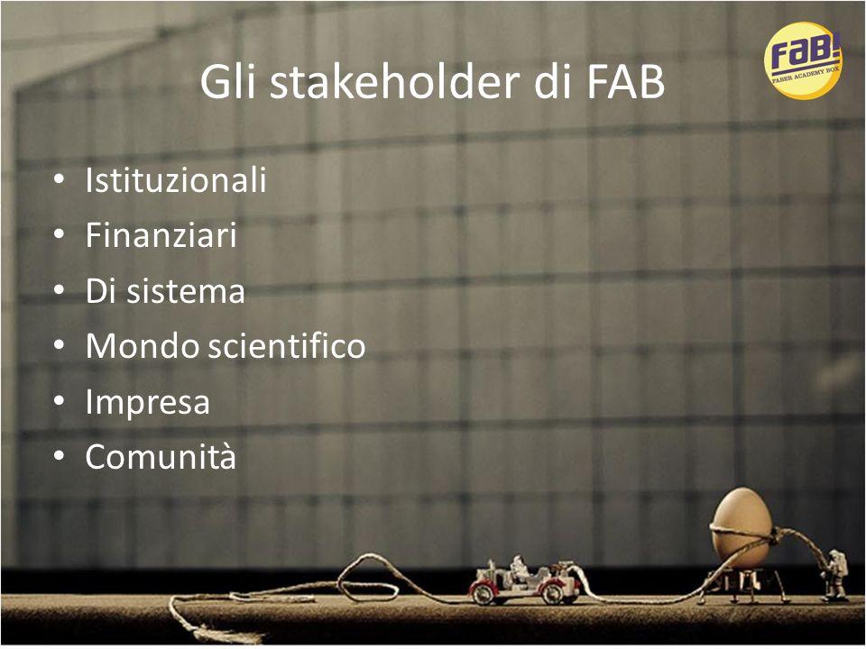 Gli stakeholder di FAB Istituzionali Finanziari Di sistema Mondo scientifico Impresa Comunità