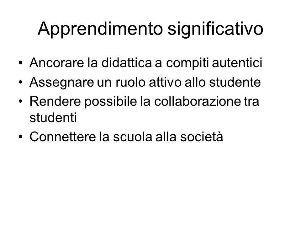 Apprendimento significativo Ancorare la didattica a compiti autentici Assegnare un ruolo attivo allo studente Rendere possibile la collaborazione tra studenti Connettere la scuola alla società