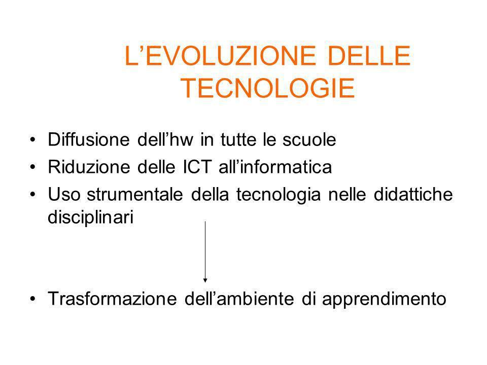 LEVOLUZIONE DELLE TECNOLOGIE Diffusione dellhw in tutte le scuole Riduzione delle ICT allinformatica Uso strumentale della tecnologia nelle didattiche disciplinari Trasformazione dellambiente di apprendimento